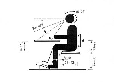 Bürostuhl ergonomisch einstellen  ISD: Beurteilungshilfe für Bürostühle